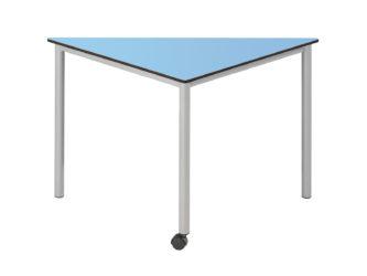 Trojuholníkový stôl, kolieska